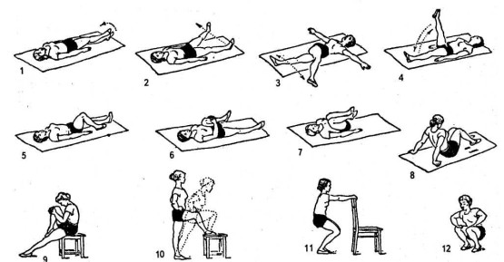 Упражнения при артрозе тазобедренного и коленного сустава
