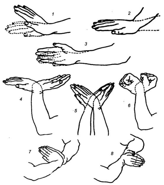 артрит запястья руки лечение народными средствами