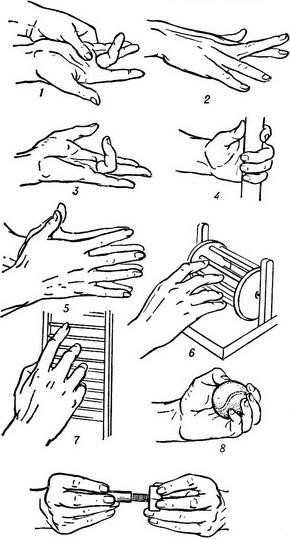 Массаж, упражнения и питание при артрите пальцев рук
