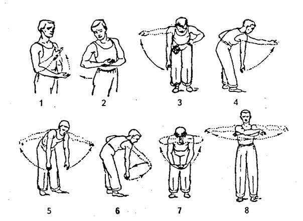 Зарядка от артроза плечевого сустава узи коленного сустава киев цена