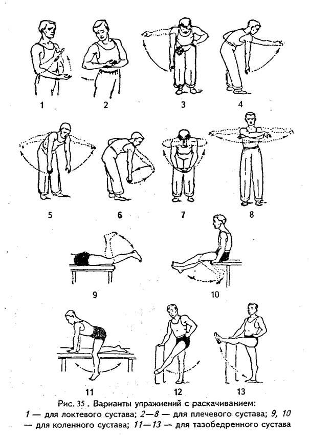 Остеохондроз плечевого сустава: симптомы, методы лечения